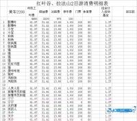13.10.5-6蛟河红叶谷、拉法山